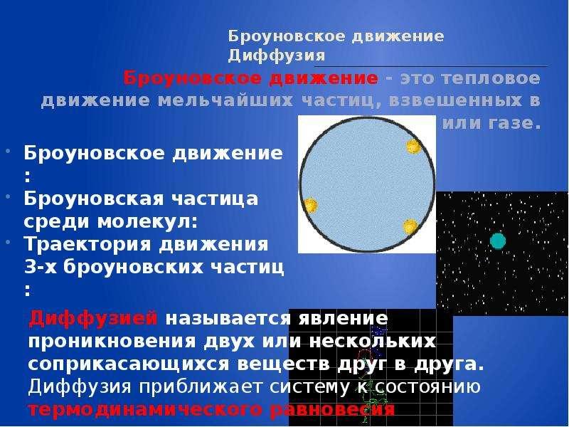Броуновское движение Диффузия Броуновское движение - это тепловое движение мельчайших частиц, взвеше