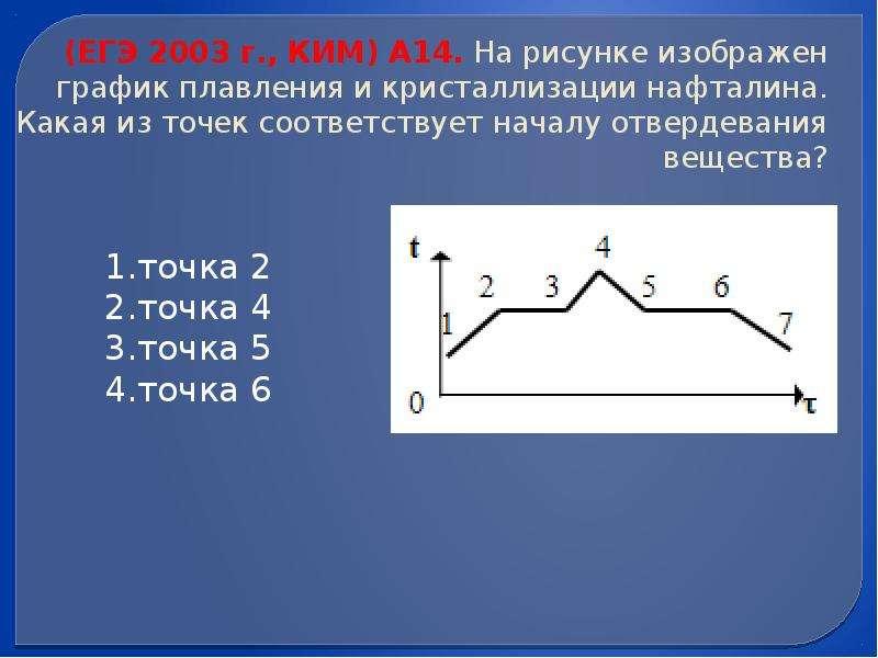 (ЕГЭ 2003 г. , КИМ) А14. На рисунке изображен график плавления и кристаллизации нафталина. Какая из