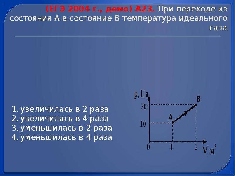 (ЕГЭ 2004 г. , демо) А23. При переходе из состояния А в состояние В температура идеального газа