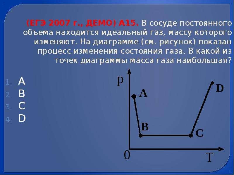 (ЕГЭ 2007 г. , ДЕМО) А15. В сосуде постоянного объема находится идеальный газ, массу которого изменя