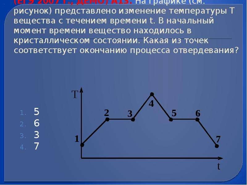 (ЕГЭ 2007 г. , ДЕМО) А13. На графике (см. рисунок) представлено изменение температуры Т вещества с т