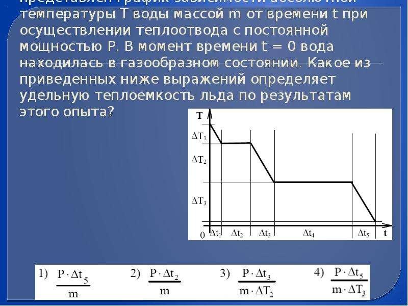 (ЕГЭ 2008 г. , ДЕМО) А13. На рисунке представлен график зависимости абсолютной температуры T воды ма
