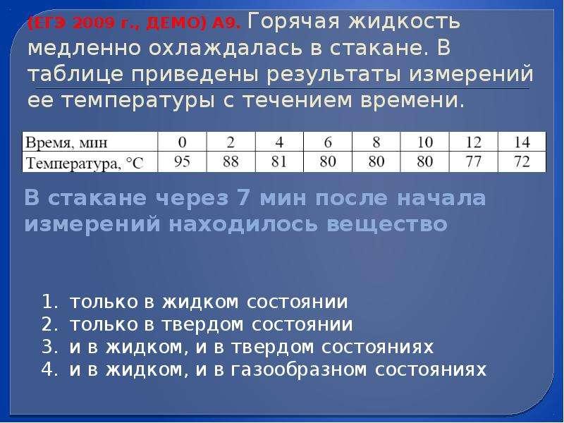 (ЕГЭ 2009 г. , ДЕМО) А9. Горячая жидкость медленно охлаждалась в стакане. В таблице приведены резуль