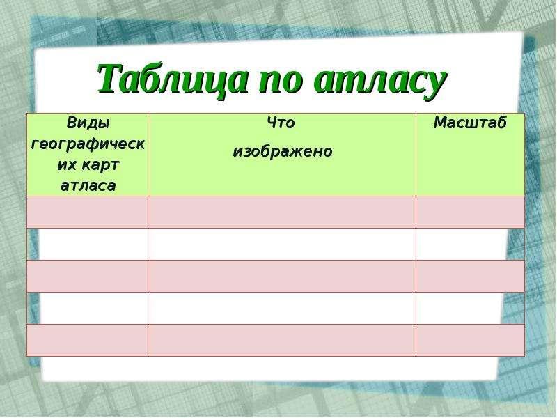 Таблица по атласу