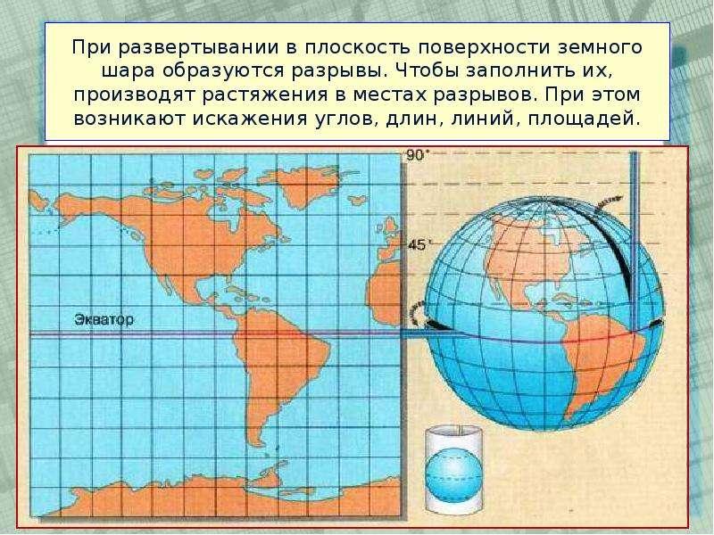 При развертывании в плоскость поверхности земного шара образуются разрывы. Чтобы заполнить их, произ