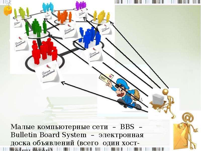 Разновидности компьютерных сетей, слайд 16