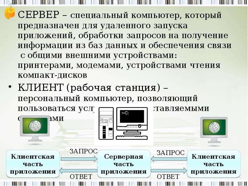 СЕРВЕР – специальный компьютер, который предназначен для удаленного запуска приложений, обработки за