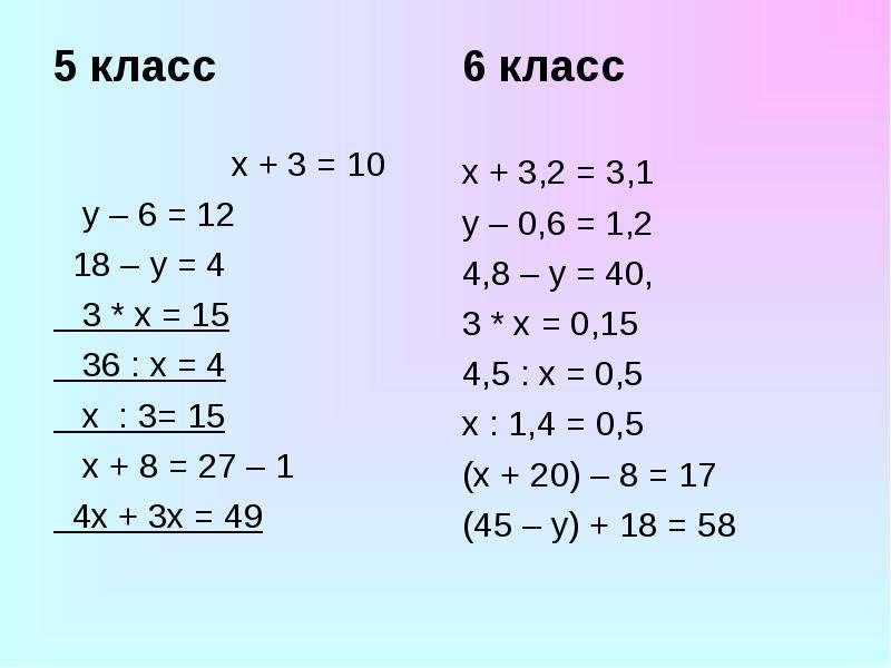5 класс x + 3 = 10 y – 6 = 12 18 – y = 4 3 * x = 15 36 : x = 4 x : 3= 15 х + 8 = 27 – 1 4х + 3х = 49