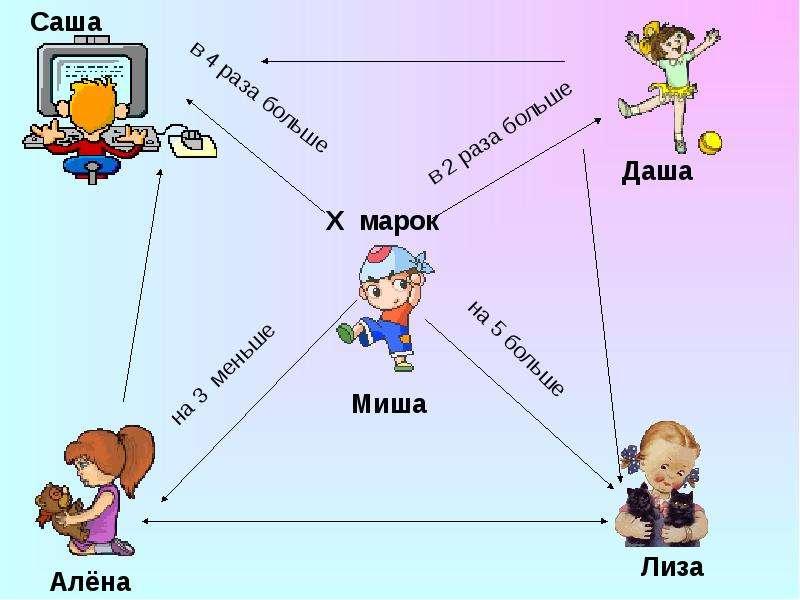 Решение уравнений и задач при помощи уравнений, слайд 8