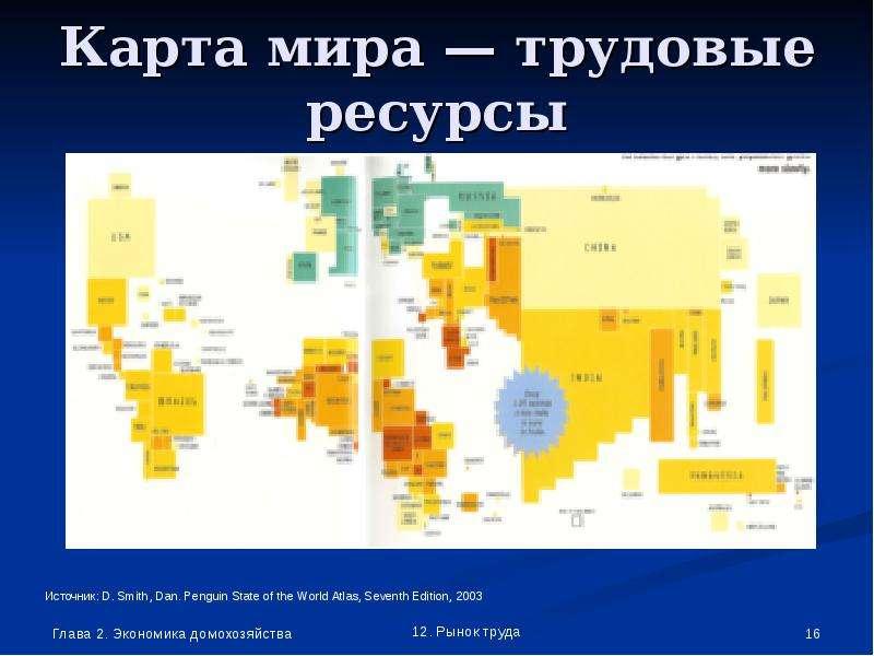 Карта мира — трудовые ресурсы