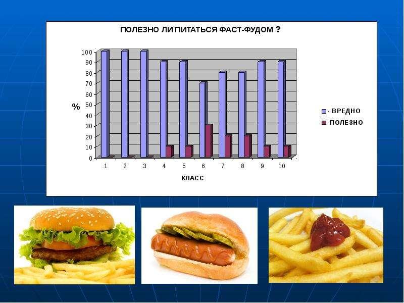 Безопасные быстрые диеты