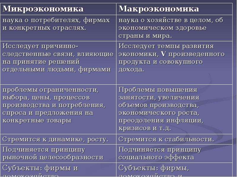 Экономика как наука, рис. 18