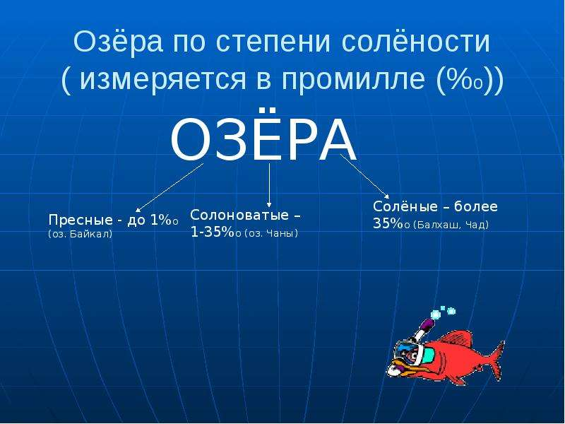 Озёра по степени солёности ( измеряется в промилле (%о))