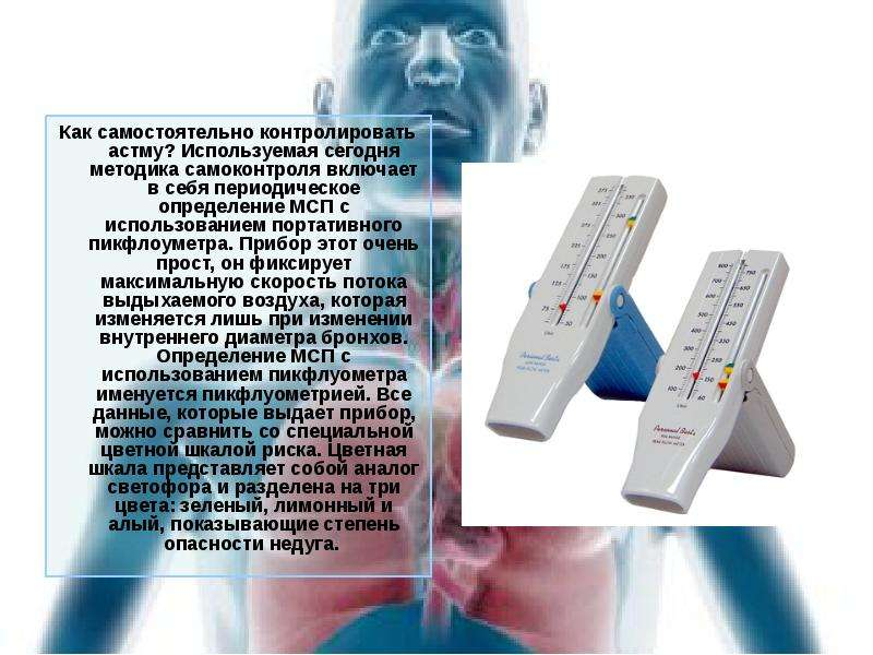 Как самостоятельно контролировать астму? Используемая сегодня методика самоконтроля включает в себя