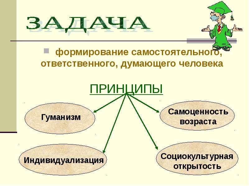 Плохой учитель преподносит истину, хороший учит её находить, слайд 2