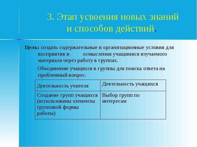 3. Этап усвоения новых знаний и способов действий. Цель: создать содержательные и организационные ус