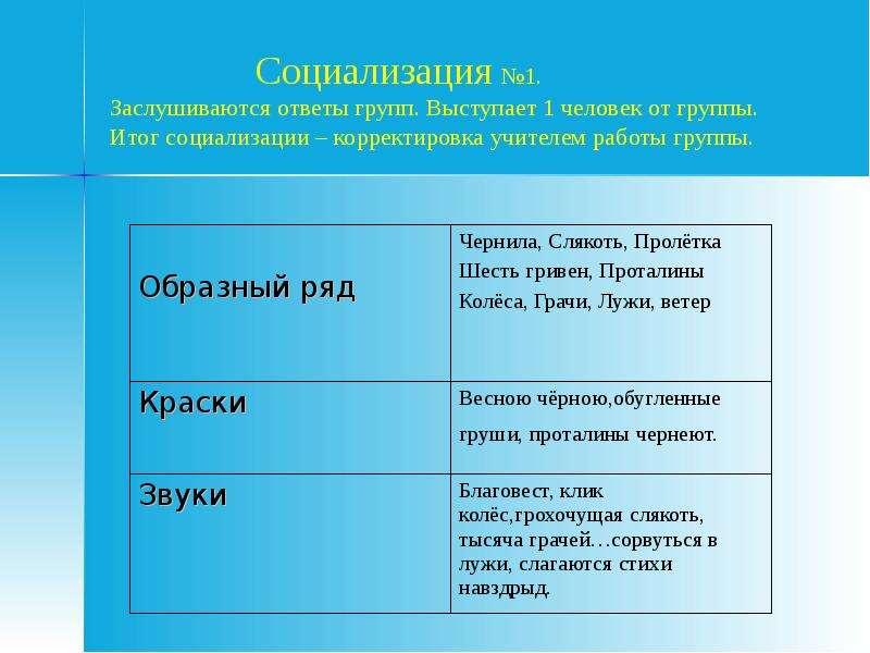 Социализация №1. Заслушиваются ответы групп. Выступает 1 человек от группы. Итог социализации – корр