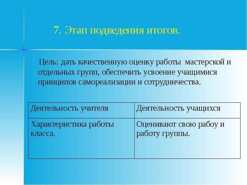7. Этап подведения итогов. Цель: дать качественную оценку работы мастерской и отдельных групп, обесп