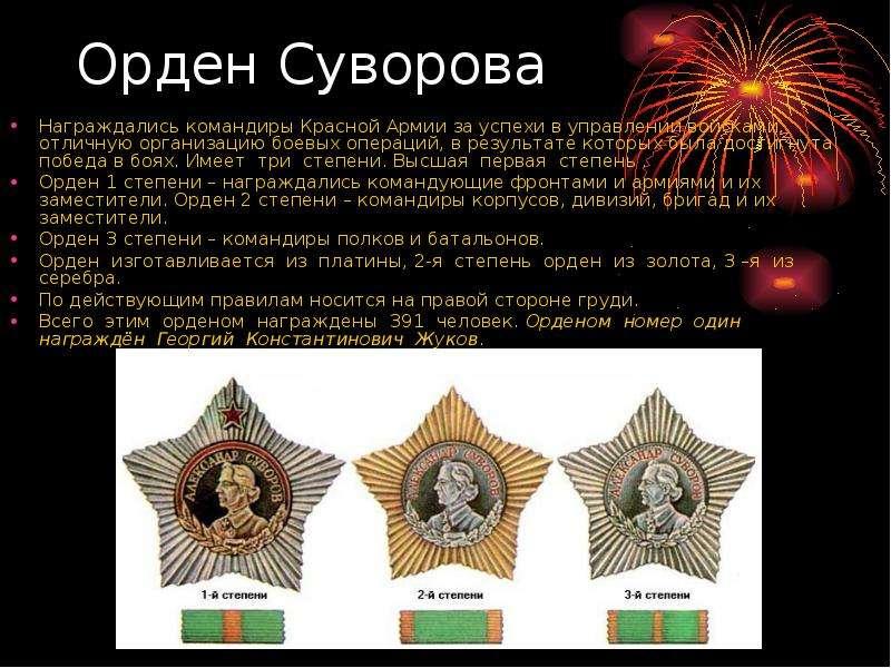 Орден Суворова Награждались командиры Красной Армии за успехи в управлении войсками, отличную органи