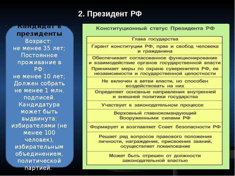 2. Президент РФ