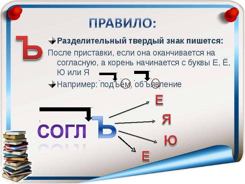 Словарь правописания с твердым знаком