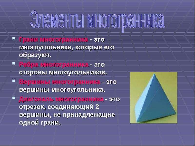 Грани многогранника - это многоугольники, которые его образуют. Грани многогранника - это многоуголь