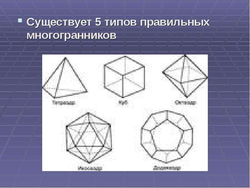 Существует 5 типов правильных многогранников Существует 5 типов правильных многогранников
