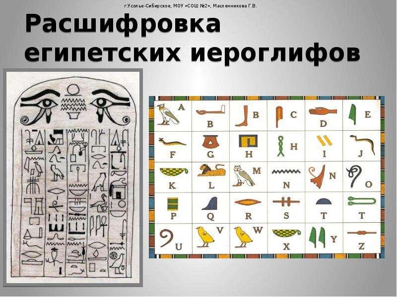 как расшифровали древнеегипетские иероглифы