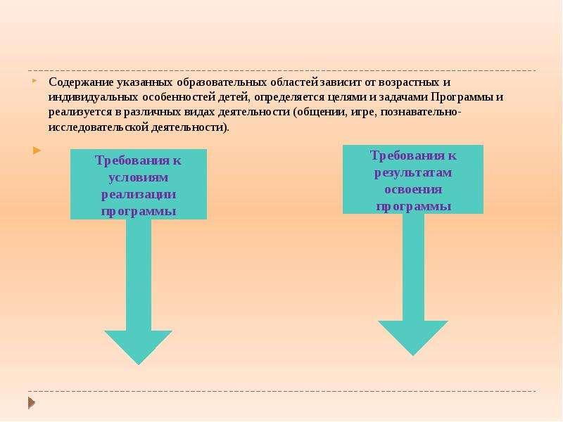 Содержание указанных образовательных областей зависит от возрастных и индивидуальных особенностей де