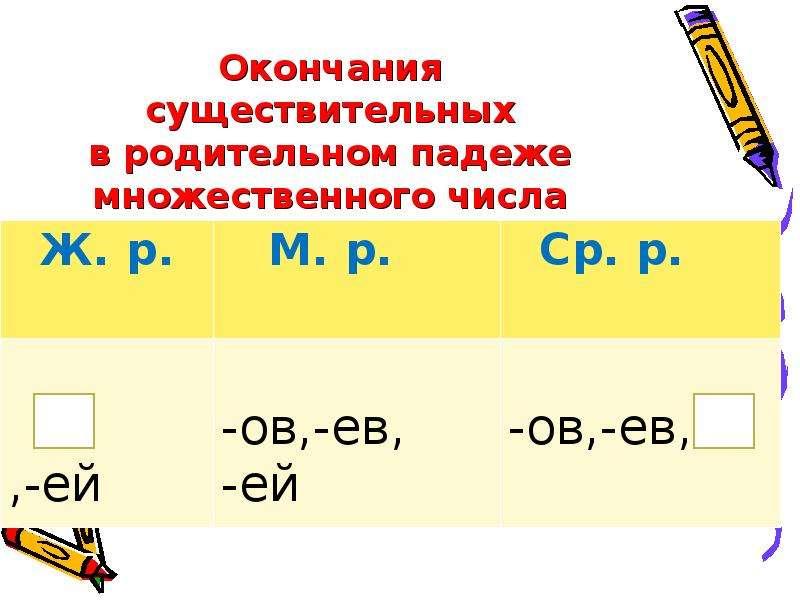Родительный падеж имён существительных мн. числа, слайд 8
