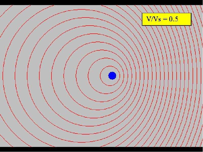 Введение в космологию, слайд 14