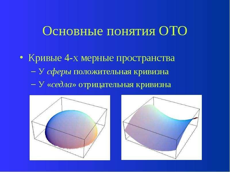Основные понятия ОТО Кривые 4-х мерные пространства У сферы положительная кривизна У «седла» отрицат
