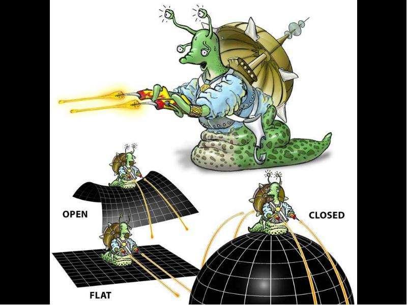Введение в космологию, слайд 51