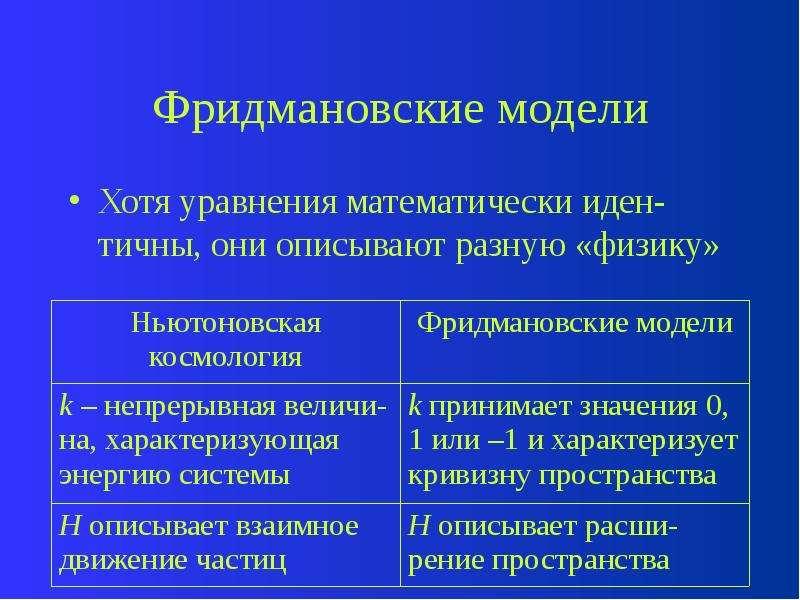 Фридмановские модели Хотя уравнения математически иден-тичны, они описывают разную «физику»