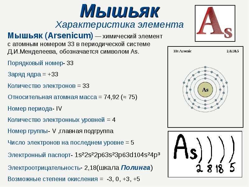 Мышьяк Характеристика элемента