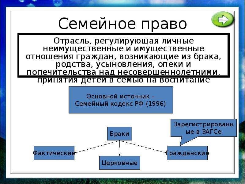 отягощенный презентация семейное право и семейные правоотношения Диаспар всегда