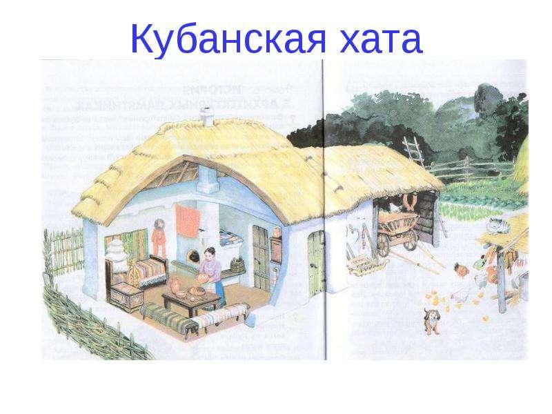 К нарисовать хату казака 181