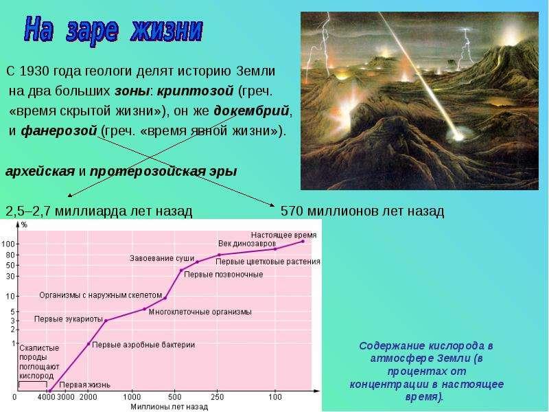 С 1930 года геологи делят историю Земли С 1930 года геологи делят историю Земли на два больших зоны: