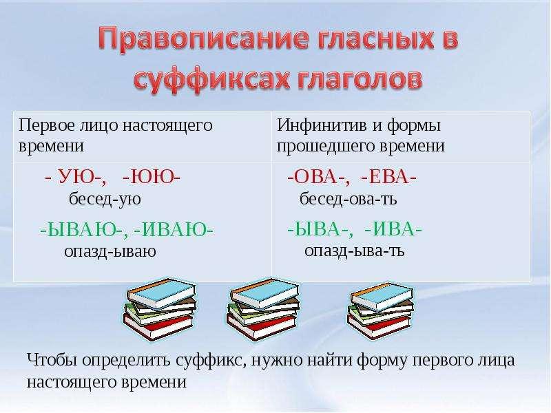 2 Класс Правописание Приставок И Предлогов