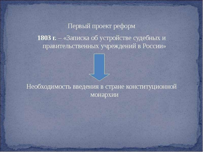 Первый проект реформ 1803 г. – «Записка об устройстве судебных и правительственных учреждений в Росс