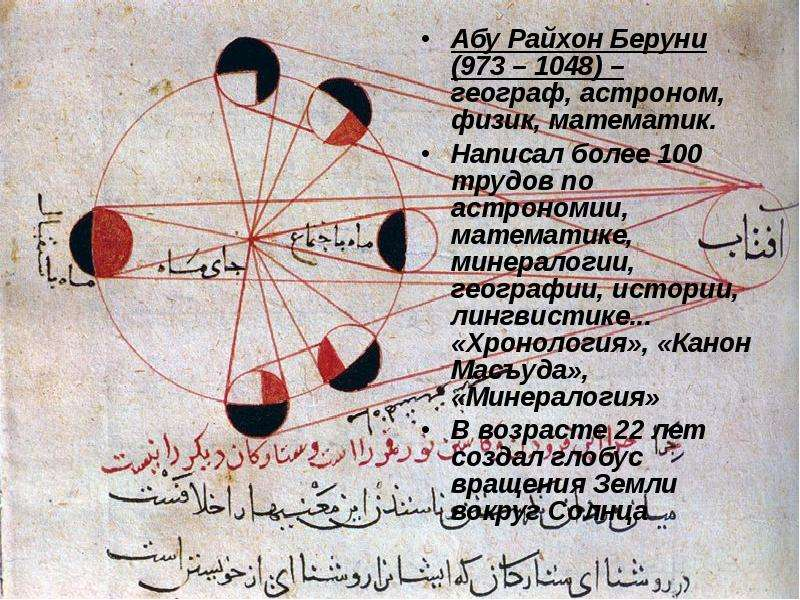 Абу Райхон Беруни (973 – 1048) – географ, астроном, физик, математик. Абу Райхон Беруни (973 – 1048)