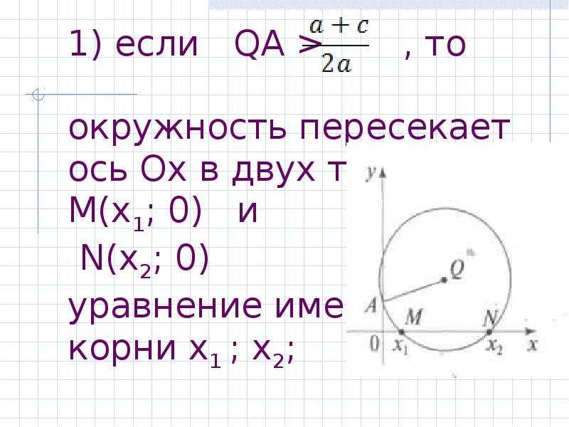 1) если QA > , то окружность пересекает ось Ох в двух точках М(х1; 0) и N(х2; 0) уравнение имеет