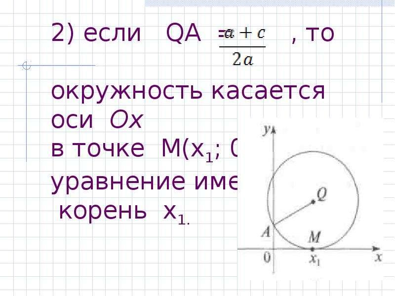 2) если QA = , то окружность касается оси Ох в точке М(х1; 0), уравнение имеет корень х1.