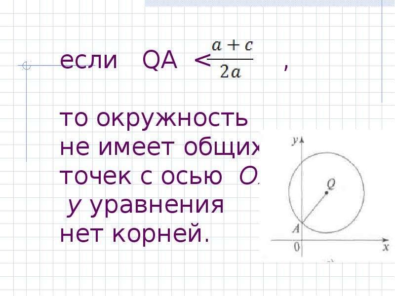 если QA < , то окружность не имеет общих точек с осью Ох, у уравнения нет корней.