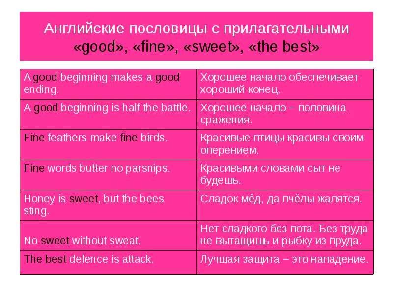 Английские пословицы с прилагательными «good», «fine», «sweet», «the best»