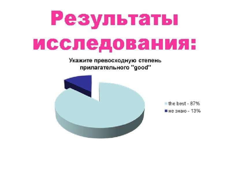 Имена прилагательные в английском и русском языках, слайд 16
