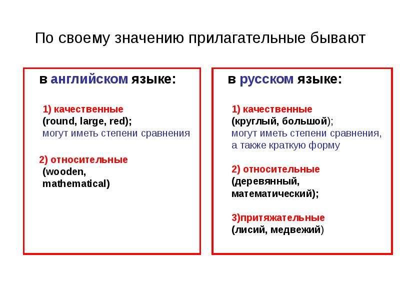 По своему значению прилагательные бывают в английском языке: 1) качественные (round, large, red); мо