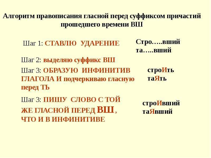 Алгоритм правописания гласной перед суффиксом причастий прошедшего времени ВШ