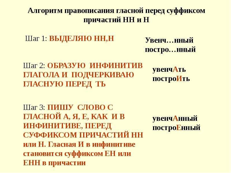 Алгоритм правописания гласной перед суффиксом причастий НН и Н