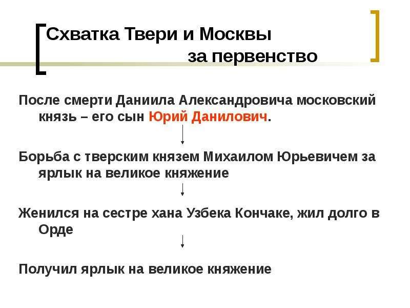 Схватка Твери и Москвы за первенство После смерти Даниила Александровича московский князь – его сын